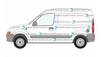 Renault Kangoo Roof Racks and Roof Bars