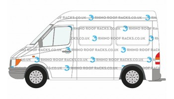 Sprinter SWB High Roof Racks and Bars