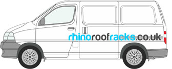 rhino roof bars fitting instructions